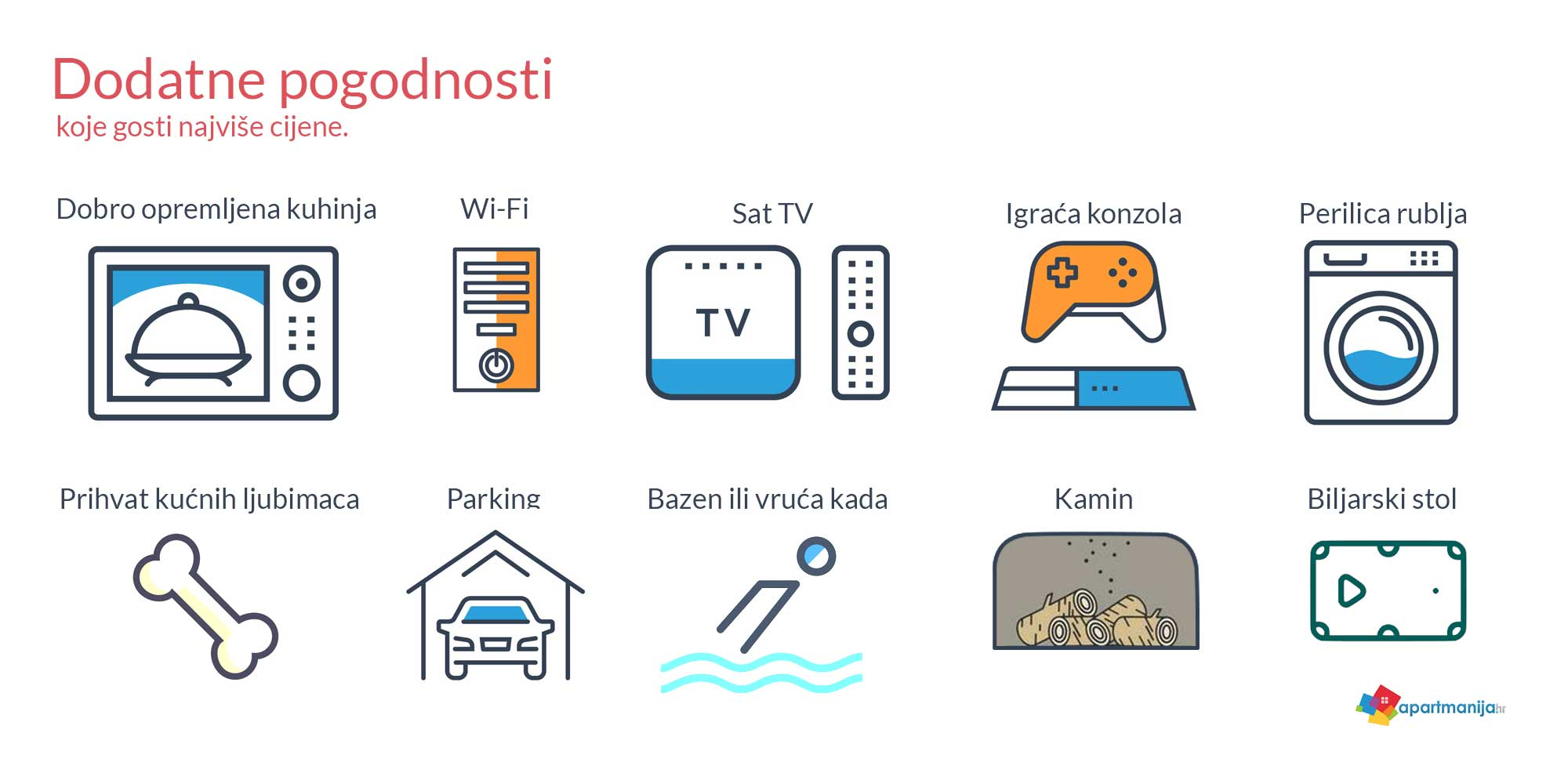 Turistička 2018.: Kratki pregled za iznajmljivače lipanj