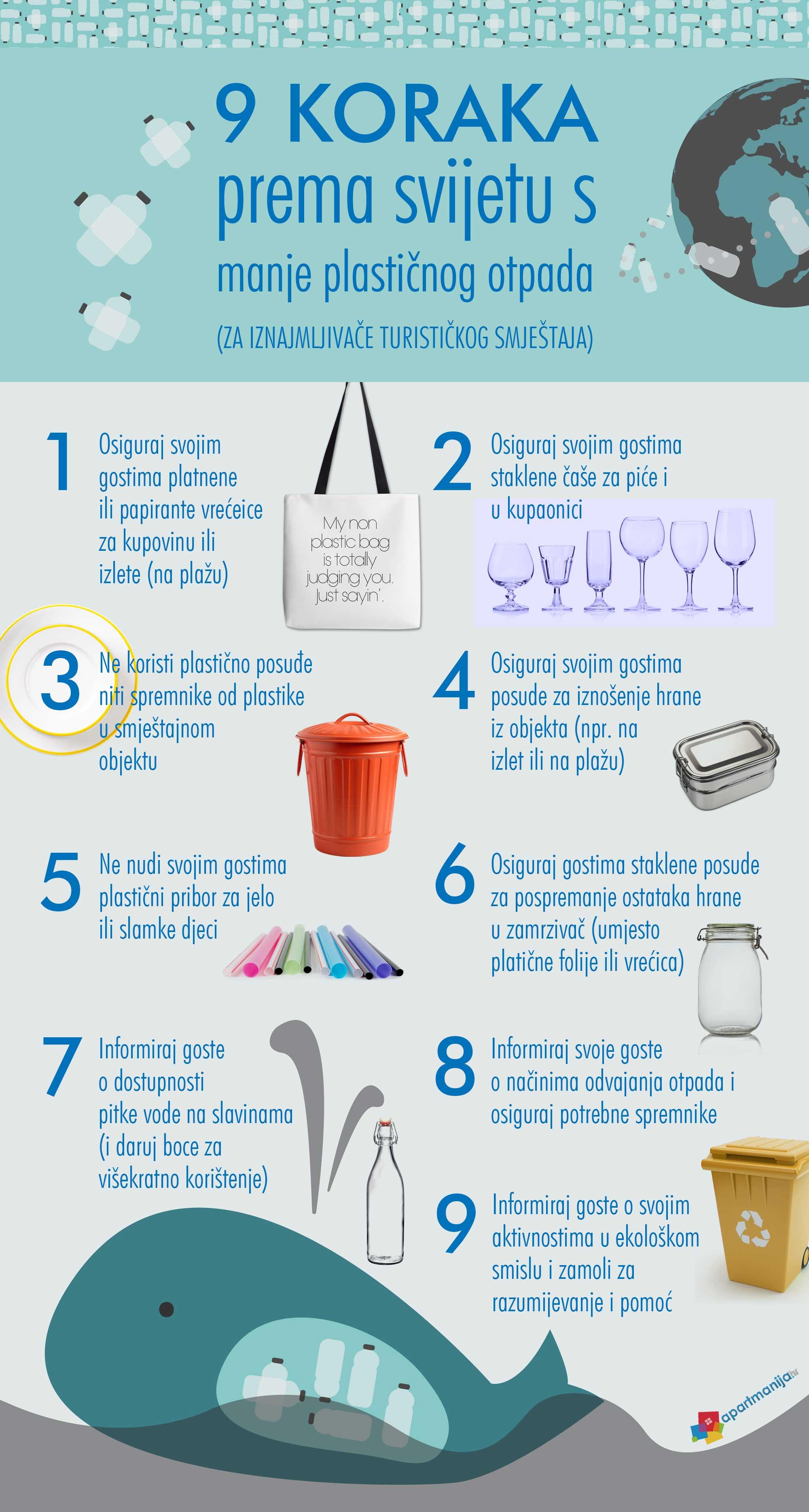 9 koraka prema svijetu s manje plastičnog otpada