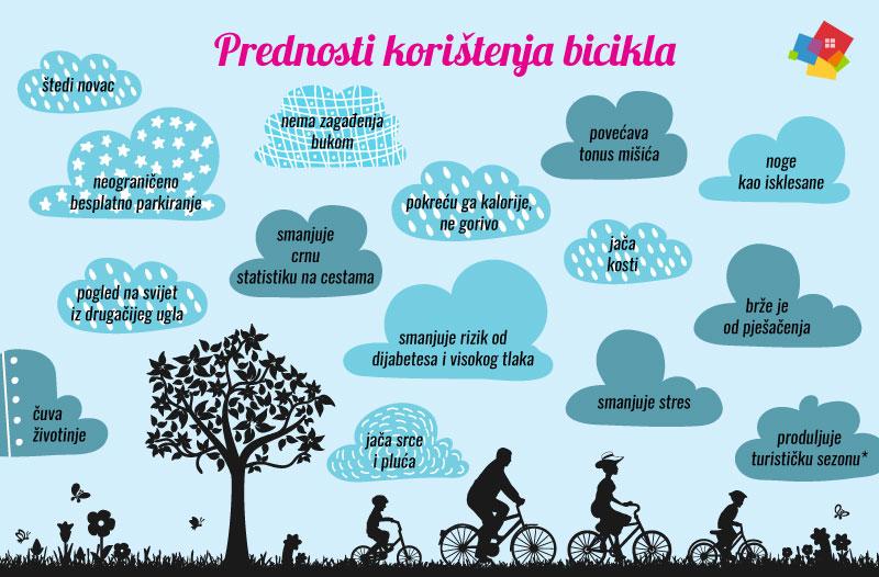 Razvoj cikloturizma u Hrvatskoj - Prednosti korištenja bicikla