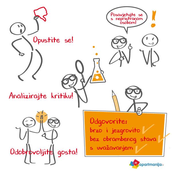 Kako se boriti s negativnom ocjenom gosta