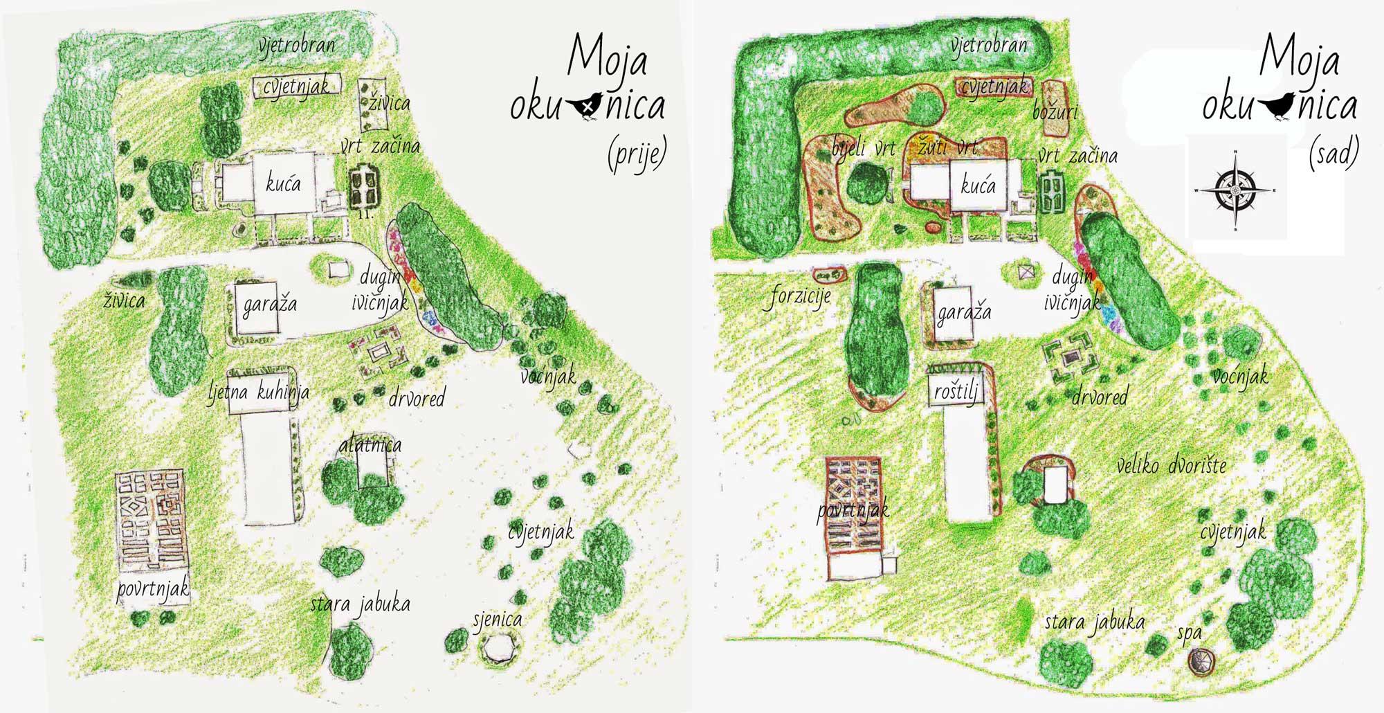 Planiranje vrta: 5 koraka do savršene okućnice