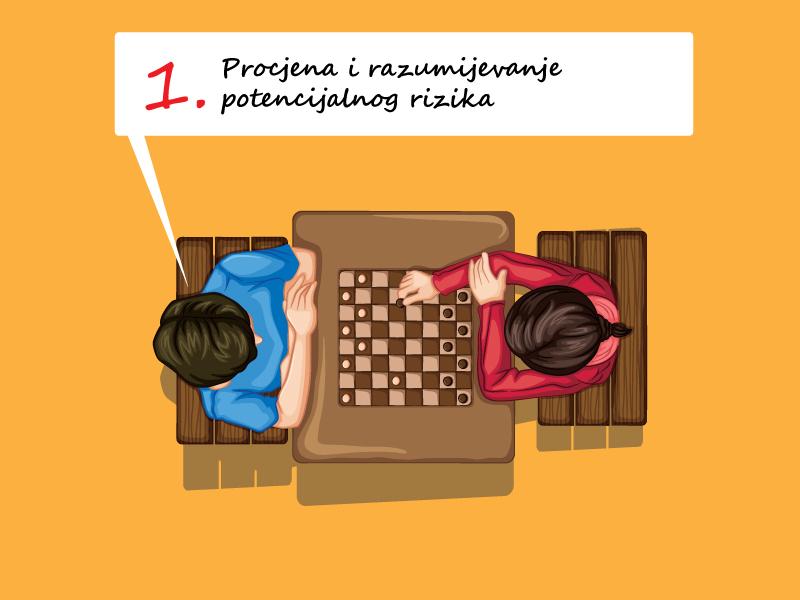 7 savjeta za uspješno iznajmljivanje apartmana - razumijevanje rizika