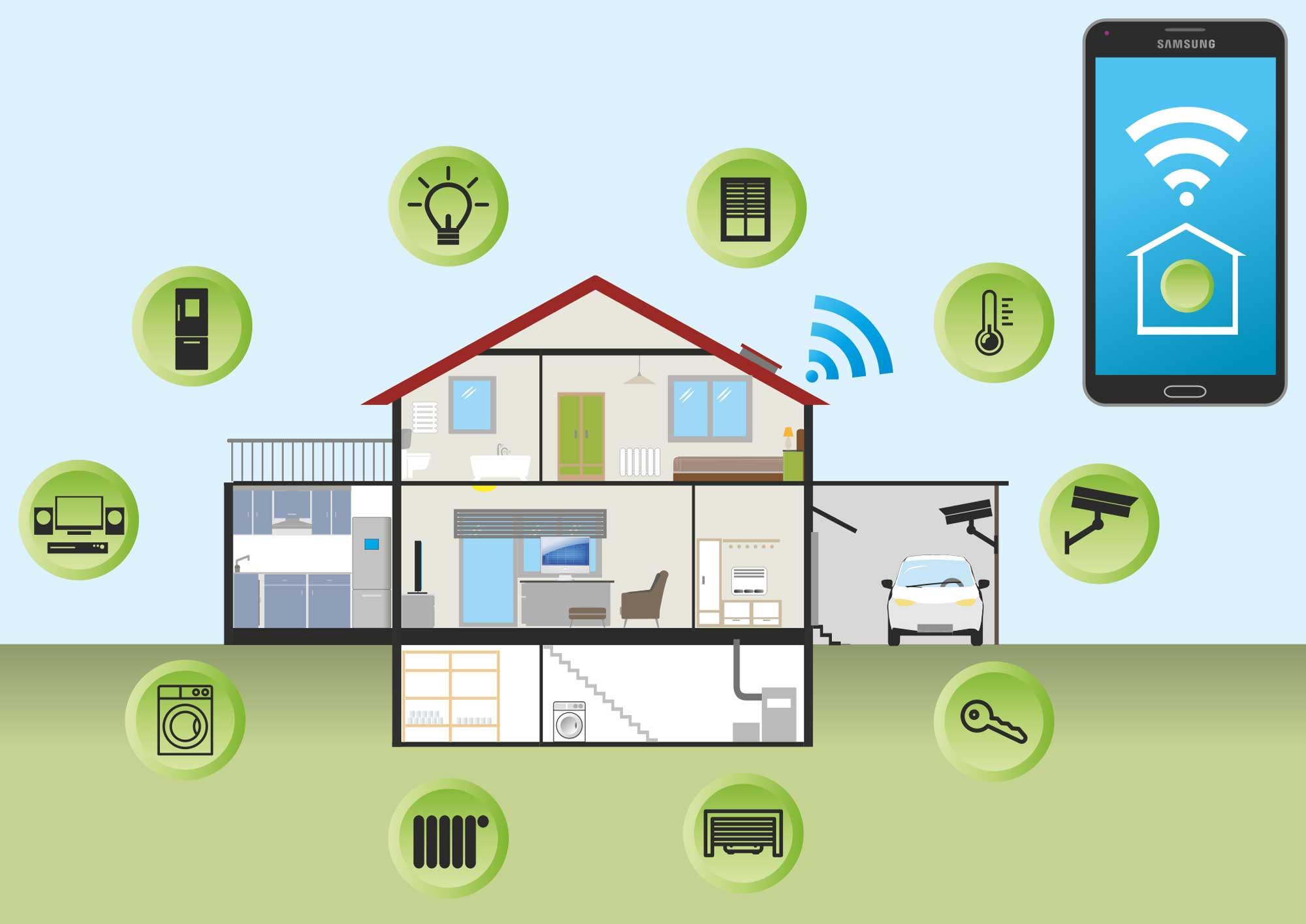 smart home sustav shema